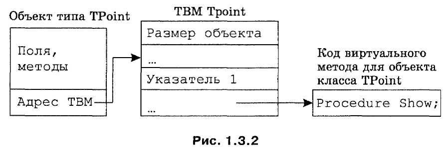 Фиксировать таблицу в памяти mssql