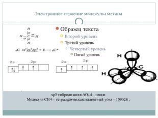 Электронное строение молекулы метана sp3-гибридизация АО; 4 σ-связи Молекула