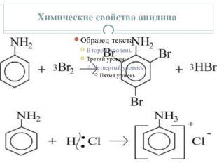 Химические свойства анилина