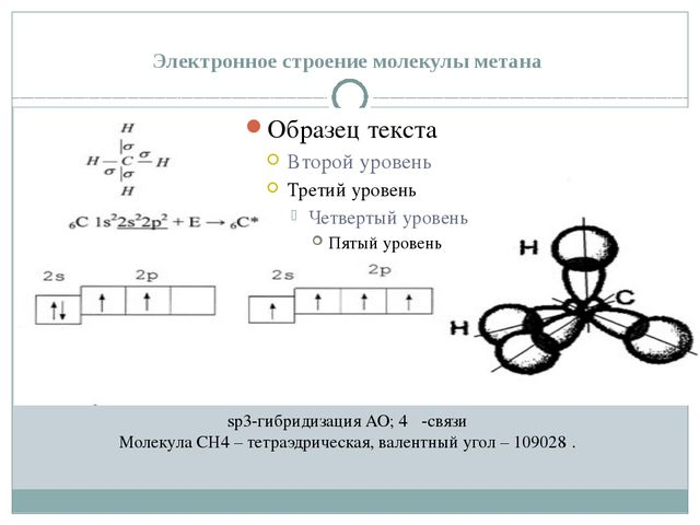 Электронное строение молекулы метана sp3-гибридизация АО; 4 σ-связи Молекула...