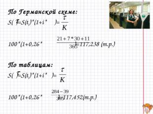 По Германской схеме: S( )=S(t0)*(1+i* )= 100*(1+0,26* )=117,238 (т.р.) По таб