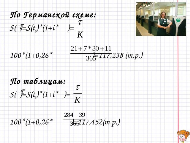 По Германской схеме: S( )=S(t0)*(1+i* )= 100*(1+0,26* )=117,238 (т.р.) По таб...
