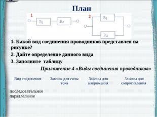 План 1. Какой вид соединения проводников представлен на рисунке? 2. Дайте оп