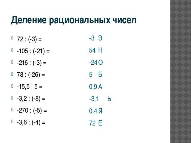 Деление рациональных чисел 72 : (-3) = -105 : (-21) = -216 : (-3) = 78 : (-26...