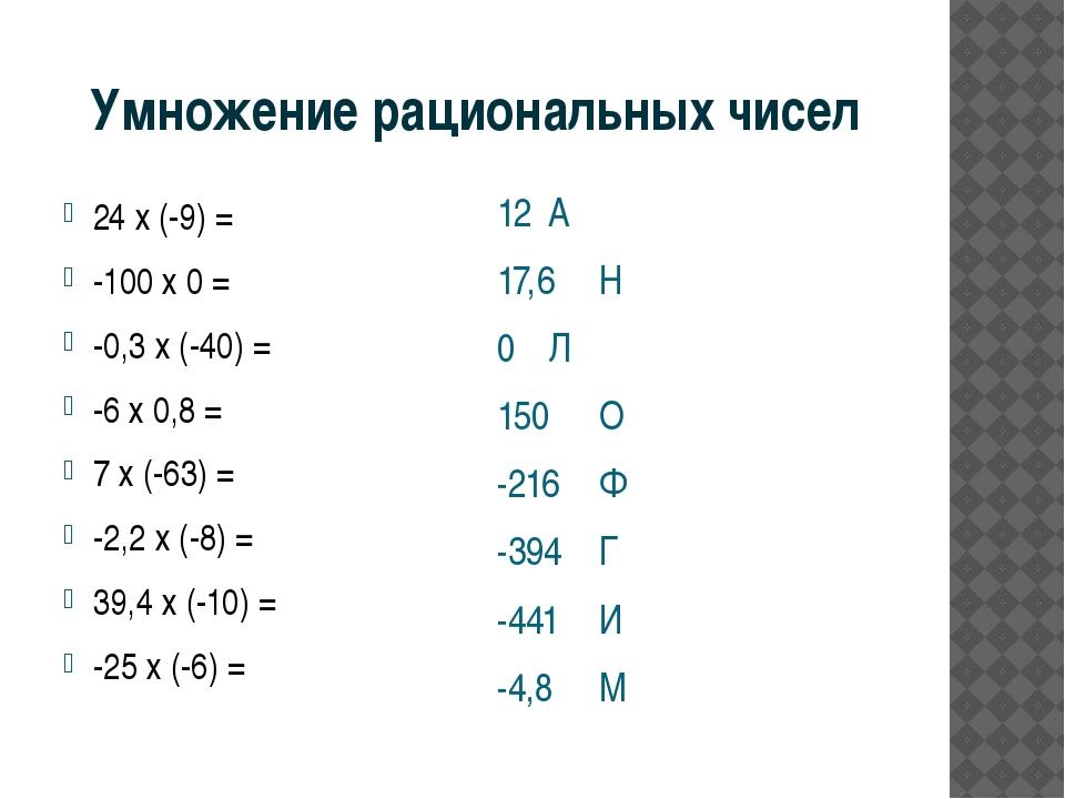 Умножение рациональных чисел 24 х (-9) = -100 х 0 = -0,3 х (-40) = -6 х 0,8 =...