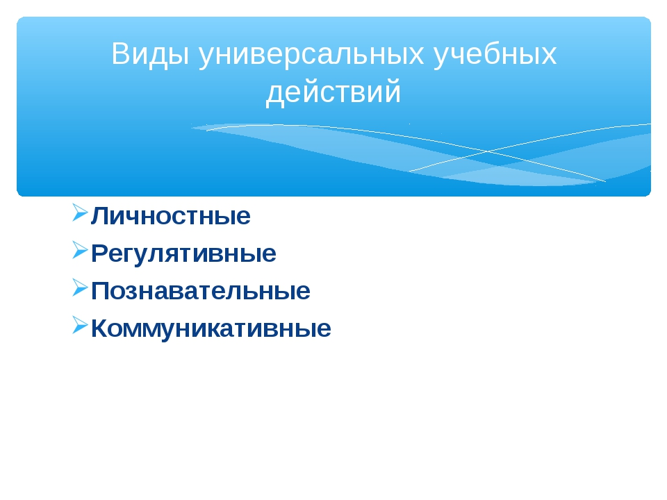Личностные Регулятивные Познавательные Коммуникативные Виды универсальных уче...