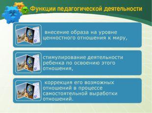 Функции педагогической деятельности