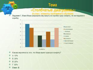 Тема «Столбчатые диаграммы» (6 класс, элементы проблемного обучения) Задание