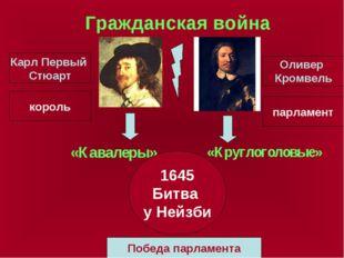 Гражданская война «Кавалеры» Карл Первый Стюарт Оливер Кромвель «Круглоголовы