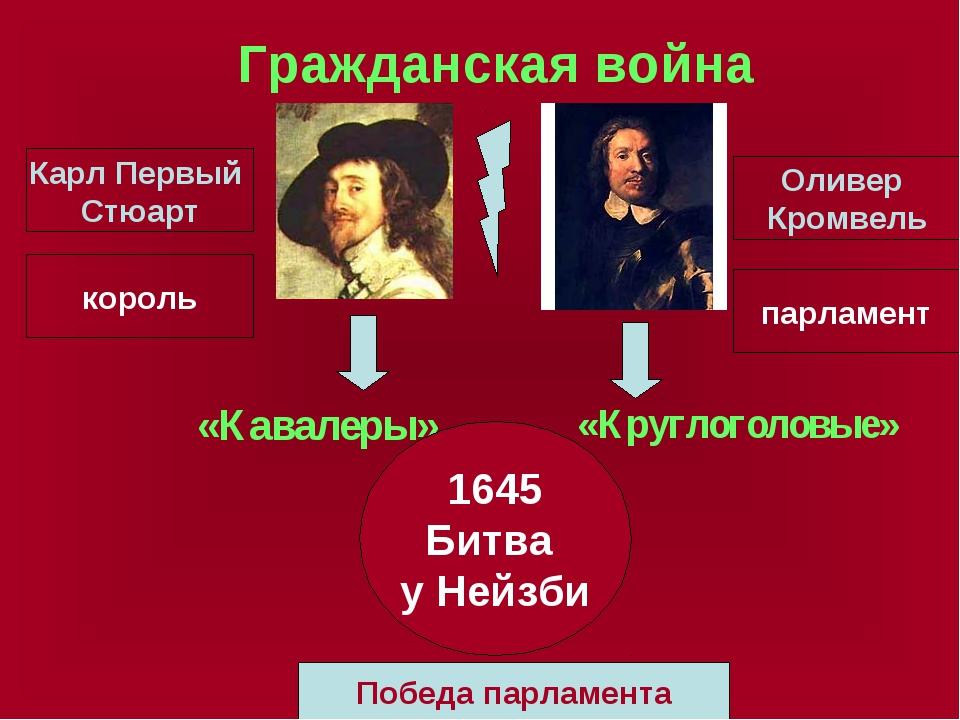 Гражданская война «Кавалеры» Карл Первый Стюарт Оливер Кромвель «Круглоголовы...