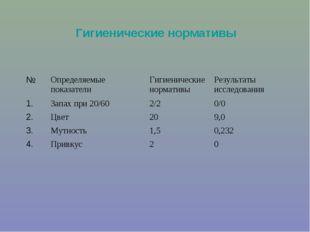 Гигиенические нормативы №Определяемые показателиГигиенические нормативыРез