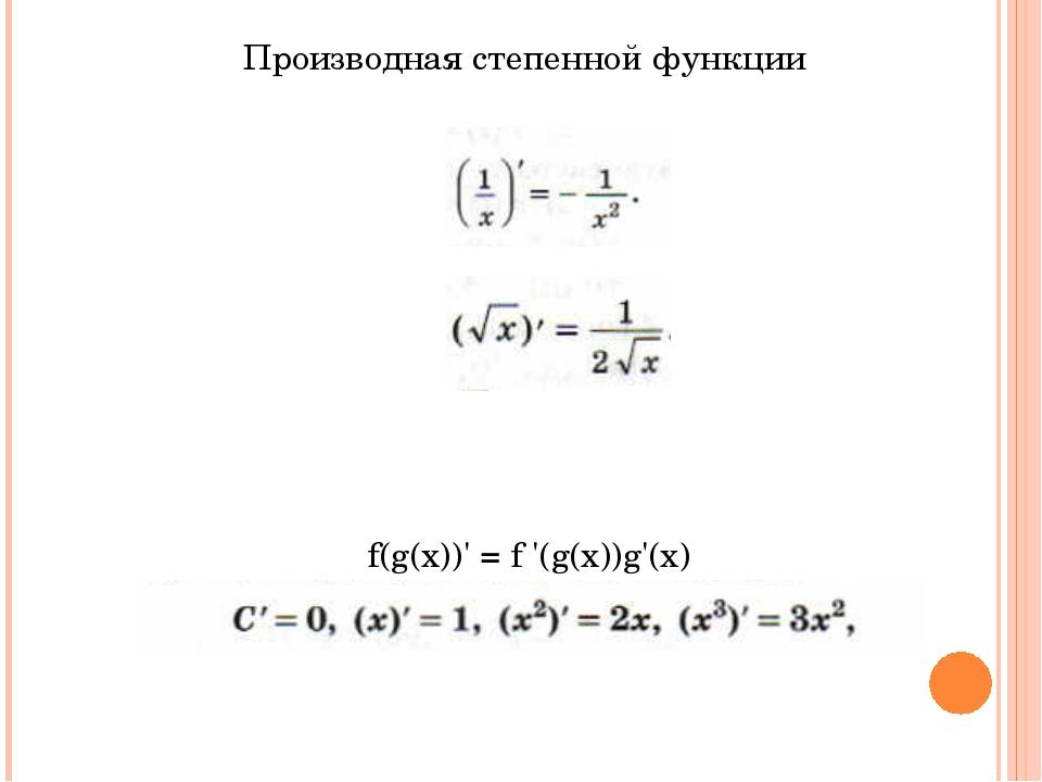 Производная степенной функции f(g(x))' = f '(g(x))g'(x) (f(kx + b))' = kf `(k...