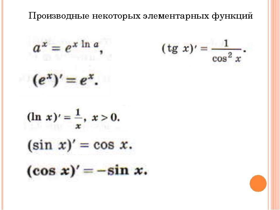 Производные некоторых элементарных функций
