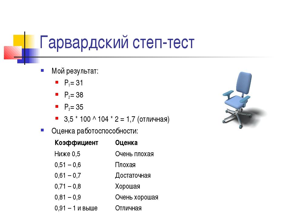 Гарвардский степ-тест Мой результат: Р1 = 31 Р2 = 38 Р3 = 35 3,5 * 100 ^ 104...