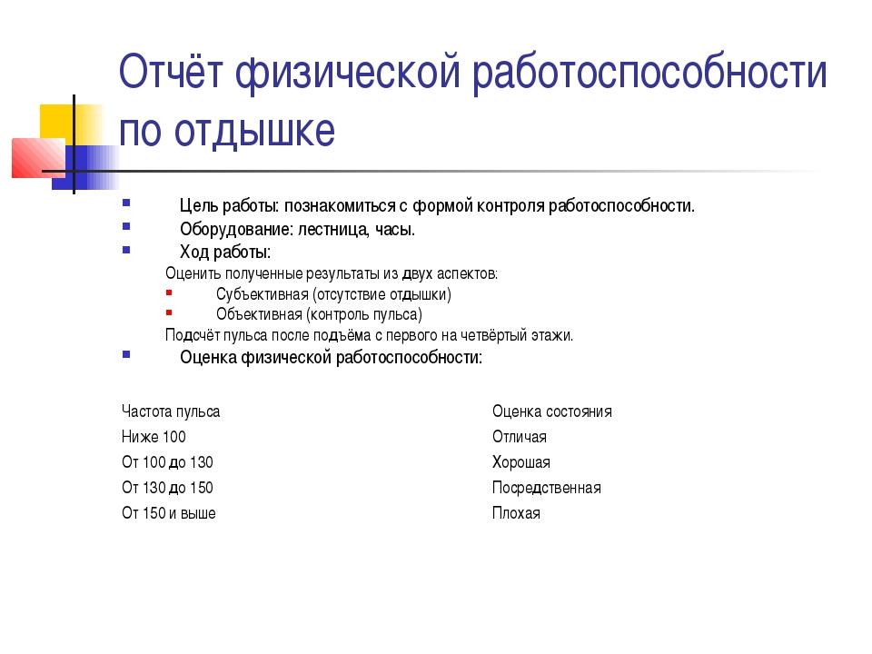Отчёт физической работоспособности по отдышке Цель работы: познакомиться с фо...