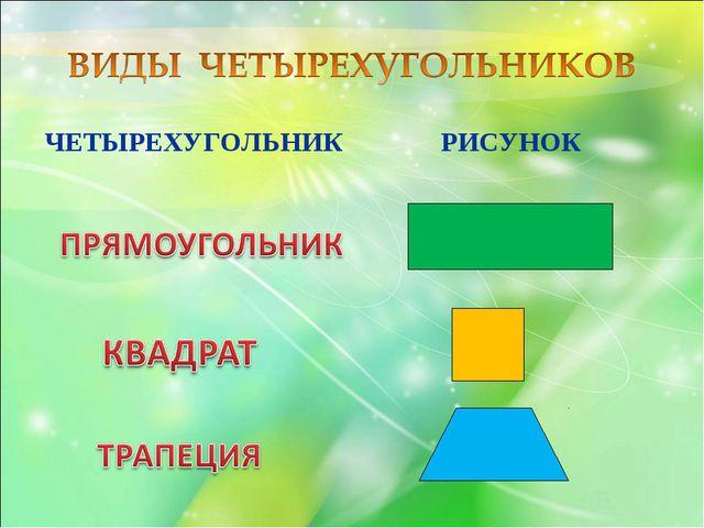ЧЕТЫРЕХУГОЛЬНИКРИСУНОК