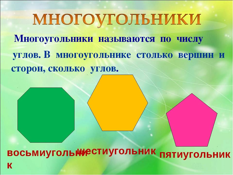 Многоугольники называются по числу углов. В многоугольнике столько вершин и...
