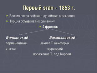 Первый этап - 1853 г. Россия ввела войска в дунайские княжества Турция объяви