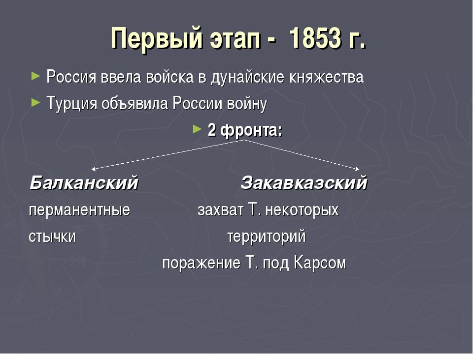 Первый этап - 1853 г. Россия ввела войска в дунайские княжества Турция объяви...