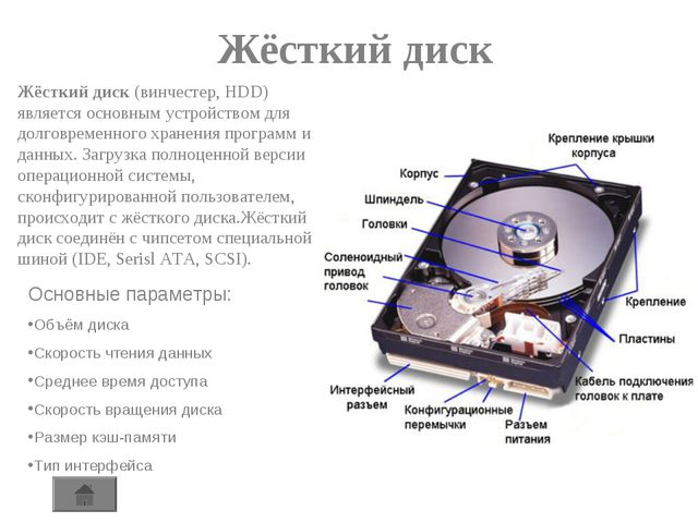 Жёсткий диск Жёсткий диск (винчестер, HDD) является основным устройством для...