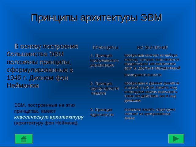 Принципы архитектуры ЭВМ ПРИНЦИПЫИХ ЗНАЧЕНИЕ 1. Принцип программного управле...