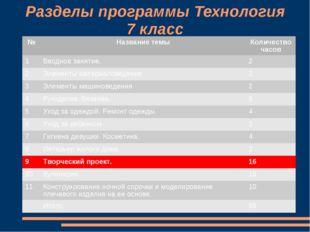 Разделы программы Технология 7 класс №Название темыКоличество часов 1Вводн