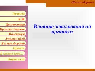 * Влияние закаливания на организм Школа здоровья Правила здоровья Консилиум А