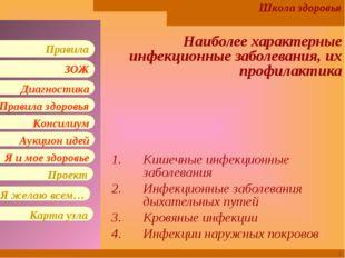 * Наиболее характерные инфекционные заболевания, их профилактика Кишечные инф