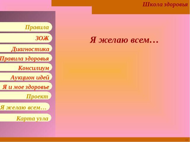 * Я желаю всем… Школа здоровья Правила здоровья Консилиум Аукцион идей Я и мо...