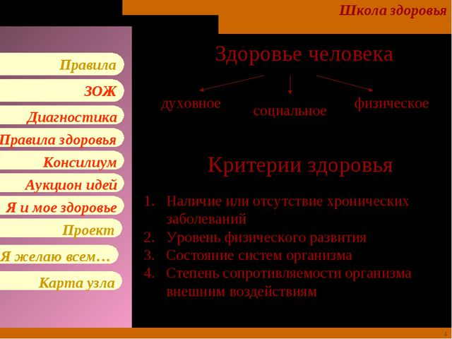 * Здоровье человека духовное Критерии здоровья социальное физическое Наличие...