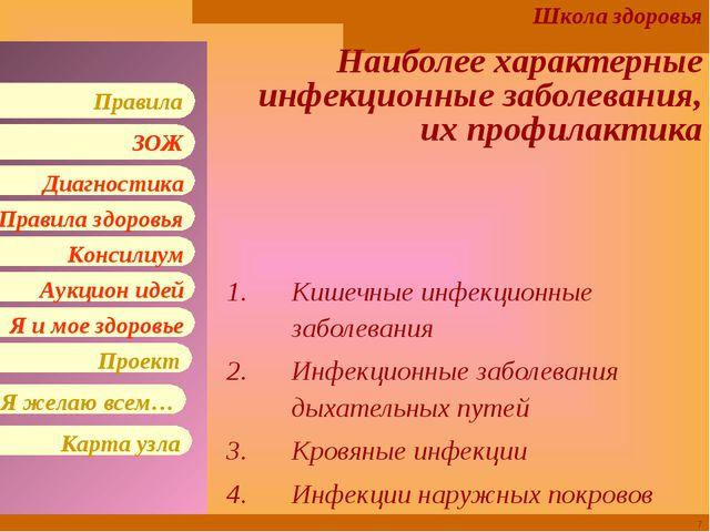 * Наиболее характерные инфекционные заболевания, их профилактика Кишечные инф...