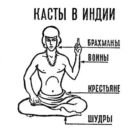 Рис. 17. Учение бахрамов о сотворении людей. Аппликация и надписи мелом