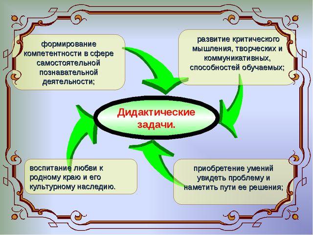 формирование компетентности в сфере самостоятельной познавательной деятельнос...