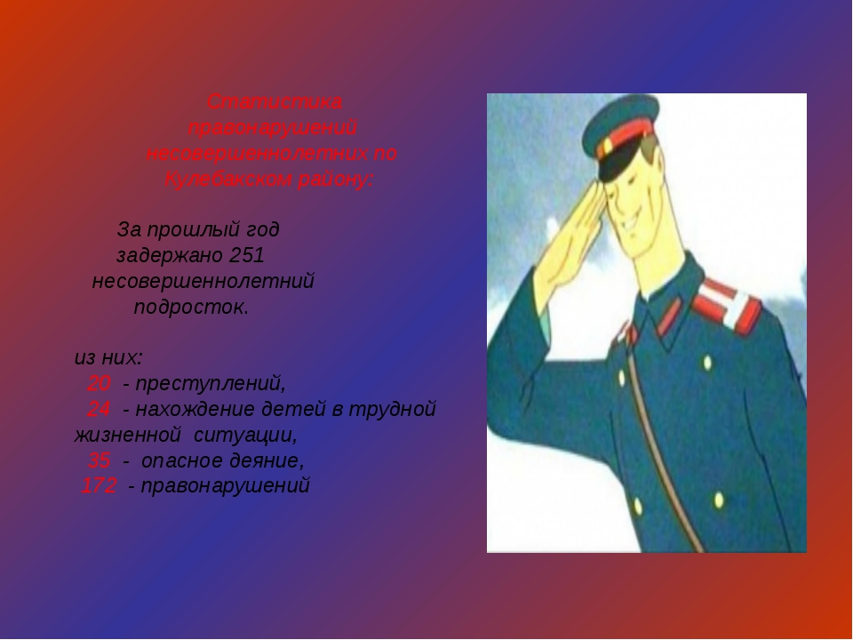 Статистика правонарушений несовершеннолетних по Кулебакском району: За прошл...