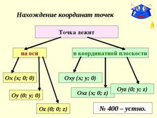 Нахождение координат точек Точка лежит на оси Оу (0; у; 0) Ох (х; 0; 0) Оz (0