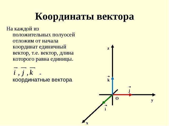Координаты вектора На каждой из положительных полуосей отложим от начала коор...