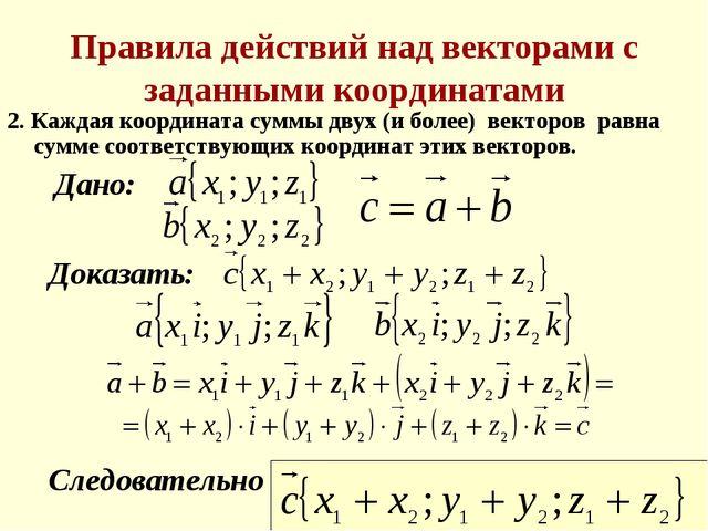 Правила действий над векторами с заданными координатами 2. Каждая координата...