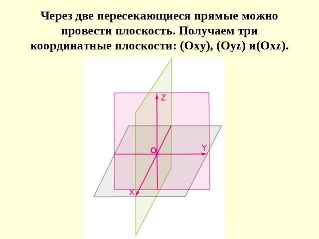 Через две пересекающиеся прямые можно провести плоскость. Получаем три коорди...
