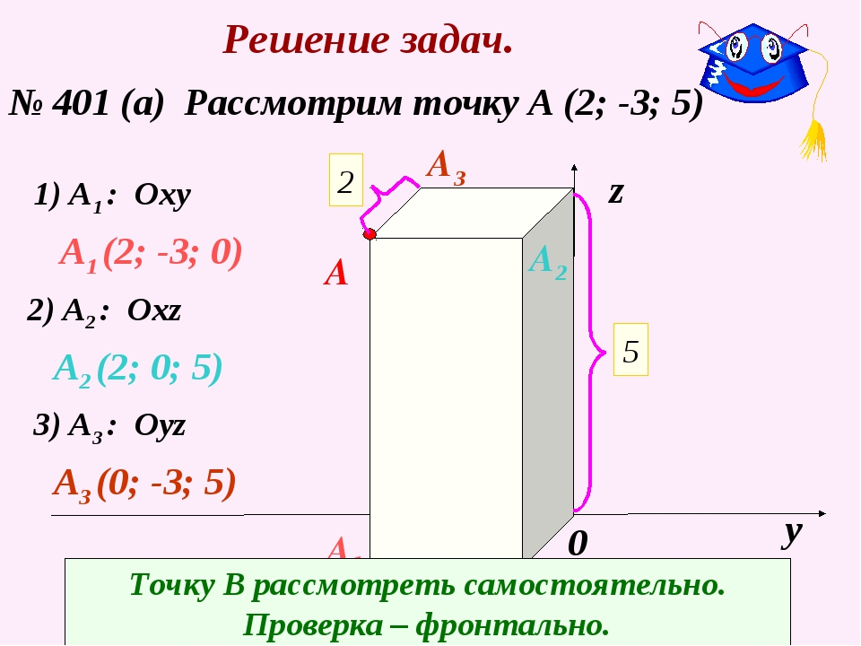 Решение задач. № 401 (а) Рассмотрим точку А (2; -3; 5) х у z 0 2 5 -3 A 1) A1...