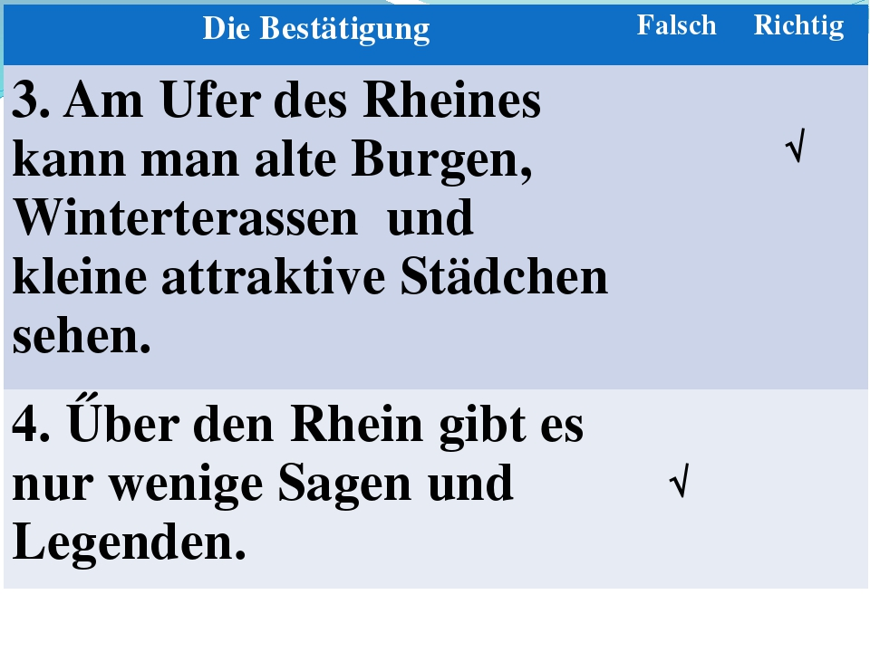 √ √ DieBestätigung Falsch Richtig 3. AmUferdesRheineskannmanalteBurgen,Winte...