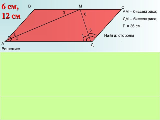 1 2 3 4 5 6 А В С Д М АМ – биссектриса; ДМ – биссектриса; Р = 36 см Решение:...