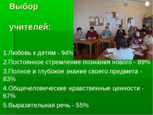 Выбор учителей: 1.Любовь к детям - 94% 2.Постоянное стремление познания новог