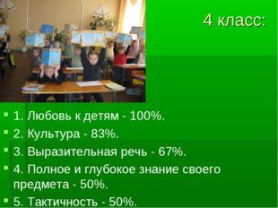 4 класс: 1. Любовь к детям - 100%. 2. Культура - 83%. 3. Выразительная речь -