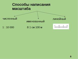 Способы написания масштаба численный именованный линейный В 1 см 100 м 1 : 10