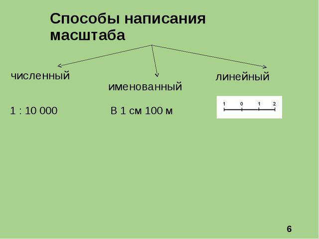 Способы написания масштаба численный именованный линейный В 1 см 100 м 1 : 10...