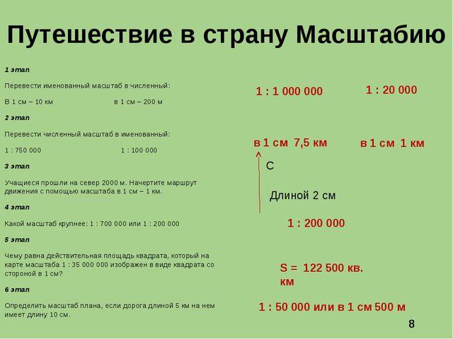 1 этап Перевести именованный масштаб в численный: В 1 см – 10 км в 1 см – 200...