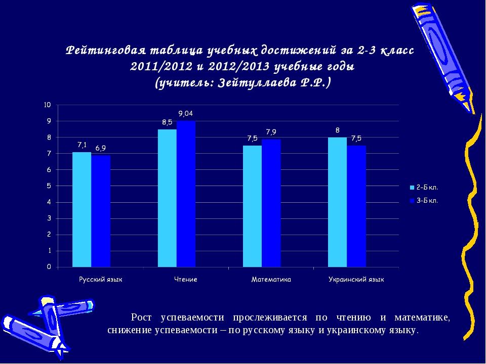 Рейтинговая таблица учебных достижений за 2-3 класс 2011/2012 и 2012/2013 уче...