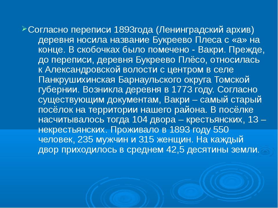 Согласно переписи 1893года (Ленинградский архив) деревня носила название Букр...