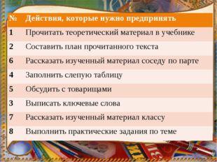 № Действия, которые нужно предпринять 1 Прочитать теоретический материал в у