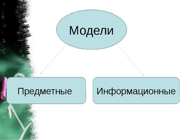 Модели Предметные Информационные
